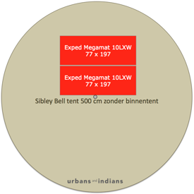 Exped_Megamat_10LXW_Bell_tent_500_urbans_and_indians.png