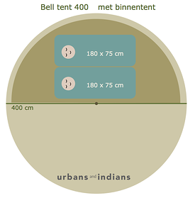 Bell_tent_400_binnentent_urbans_and_indians.png