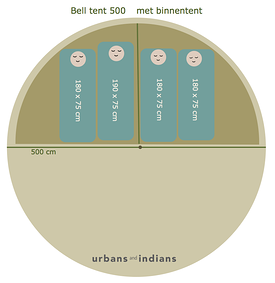 Bell_tent_500_binnentent_1_urbans_and_indians.png