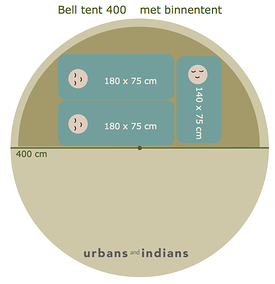 Bell_tent_400_binnentent_2_urbans_and_indians.png