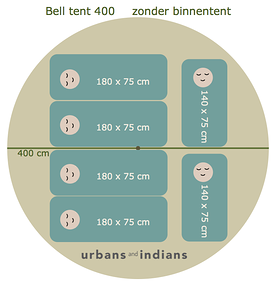Bell_tent_400_zonder_binnentent_1_urbans_and_indians.png