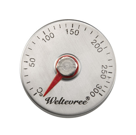 urbans_and_indians_thermometer_weltevree.jpg