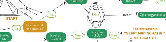 Download ons De-escalatie schema Tent Opzetten